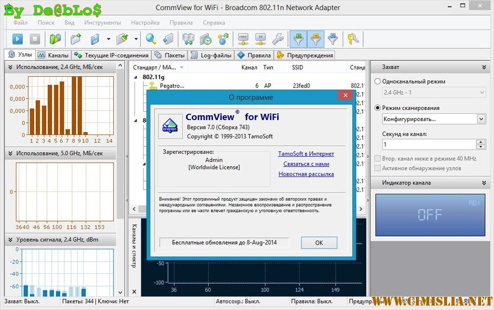 Commview for wifi v6 0 build 585 voip crack : hydnimam