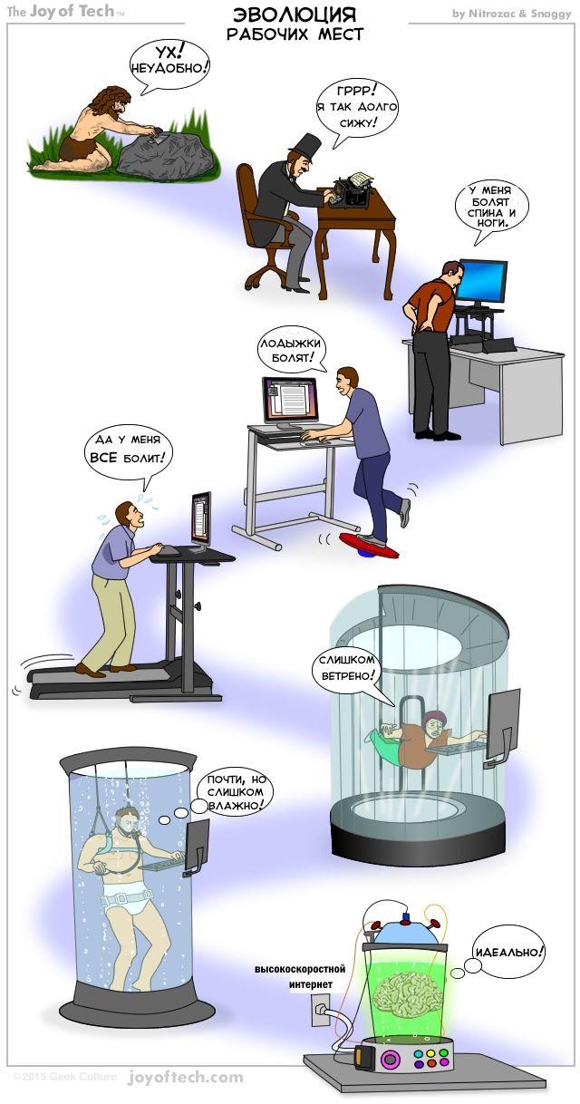 Эволюция рабочего места 1