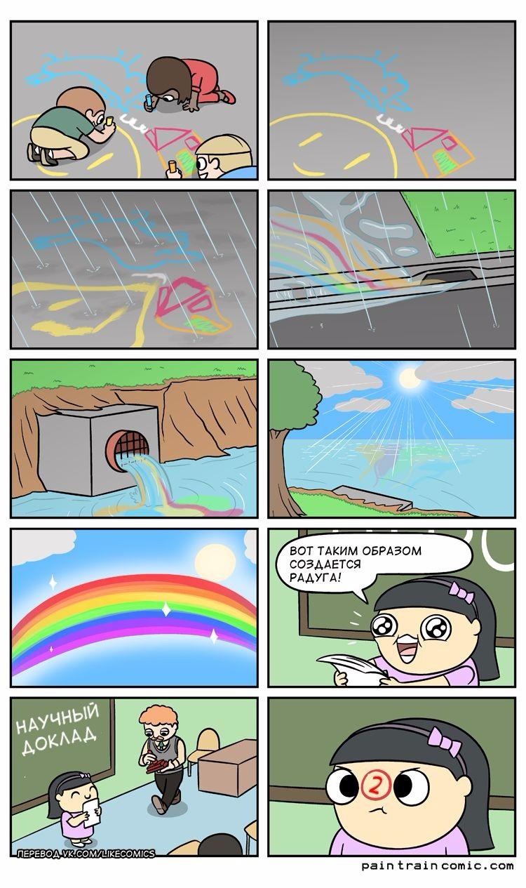 Научный доклад о радуге
