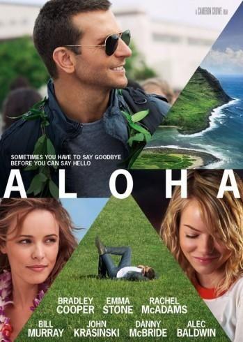 Алоха/Aloha