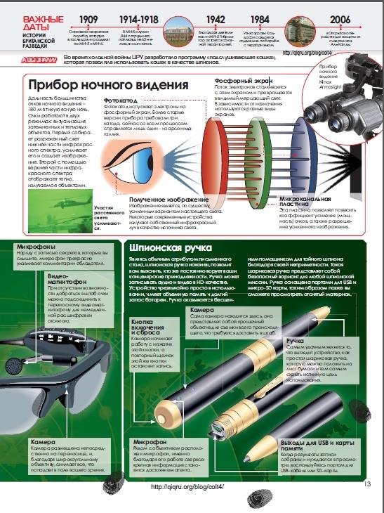 Н. Г. Ощипок. Удивительная техника (2016) PDF