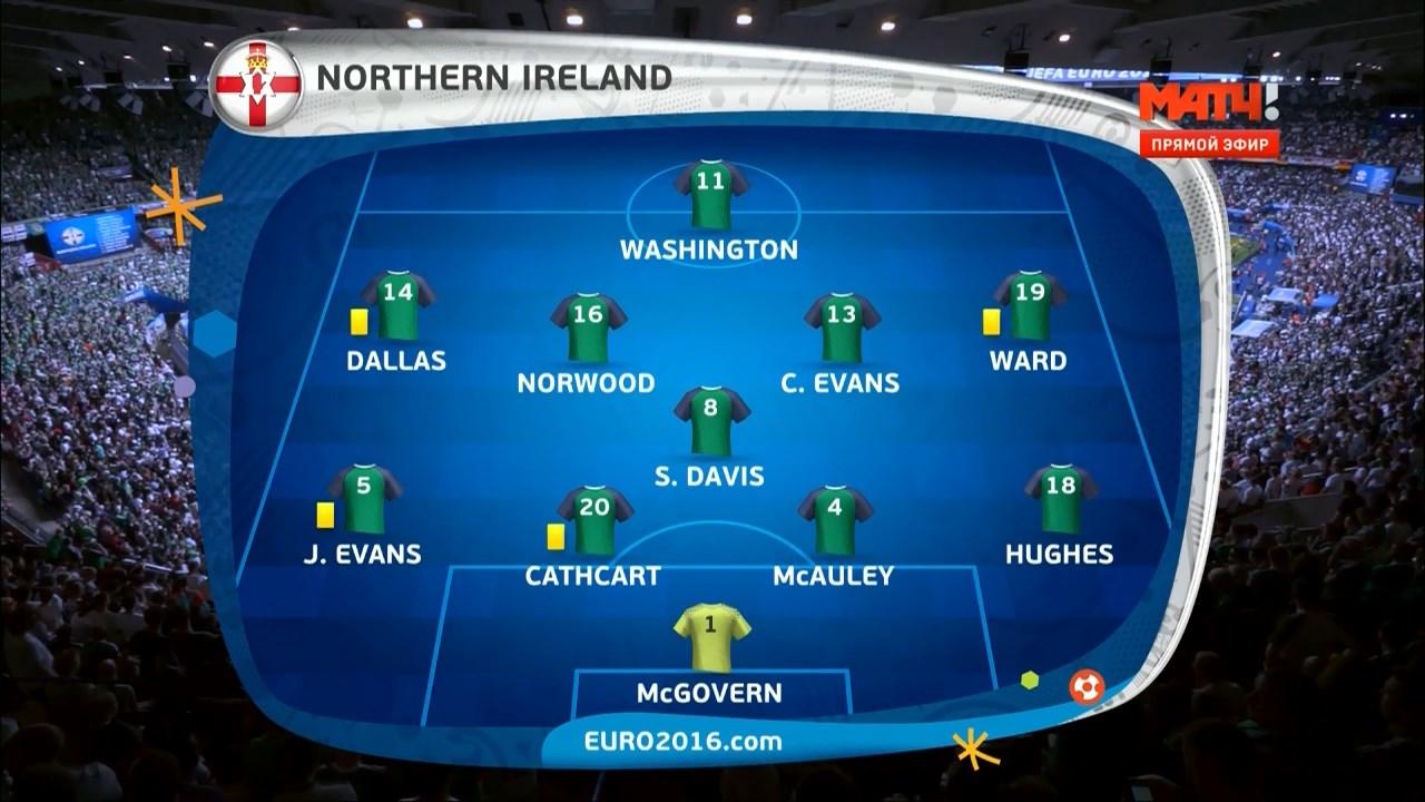 Футбол. Чемпионат Европы 2016 (Группа C. 3 тур) Северная Ирландия - Германия (2016) HDTVRip 720p | 50 fps