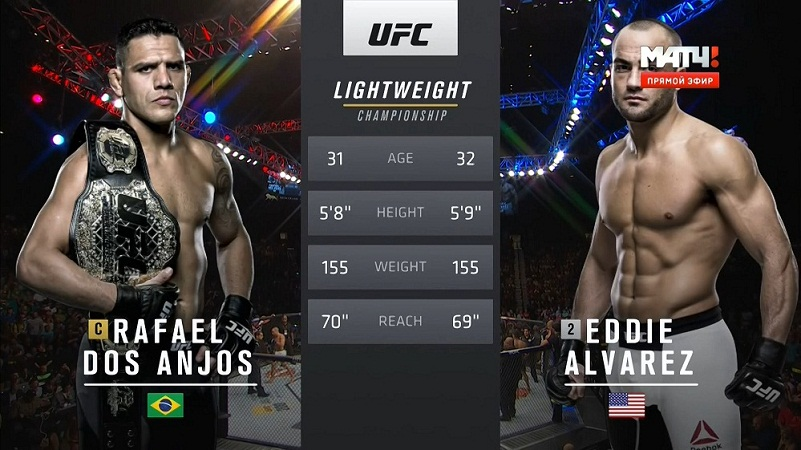 MMA. UFC Fight Night Las Vegas. Dos Anjos vs Alvarez, Main Card [07.07] (2016) HDTV 1080
