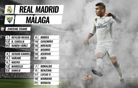 """Заявка """"Мадрида"""" на игру против """"Малаги"""""""