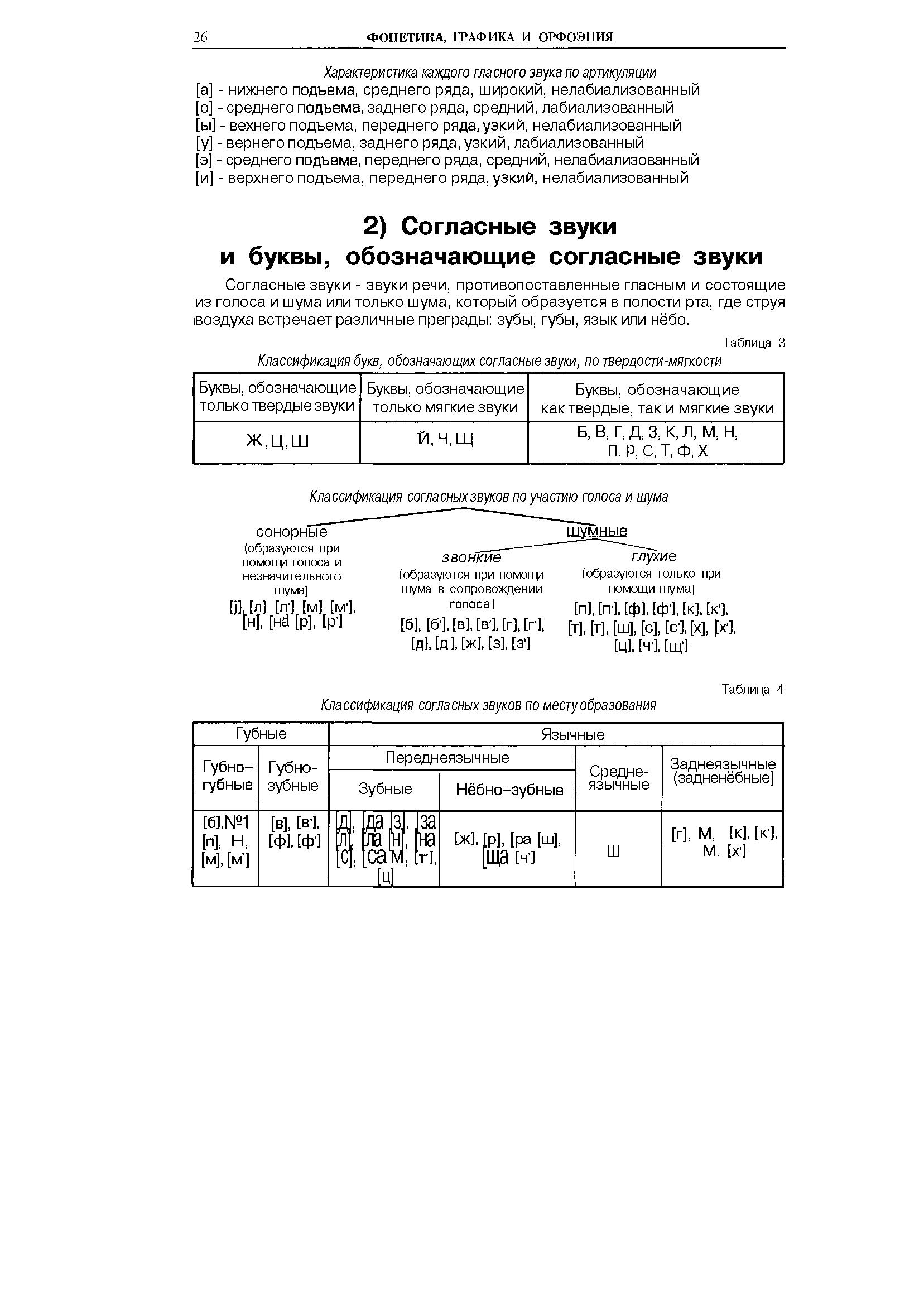 справочник по русскому языку для абитуриентов