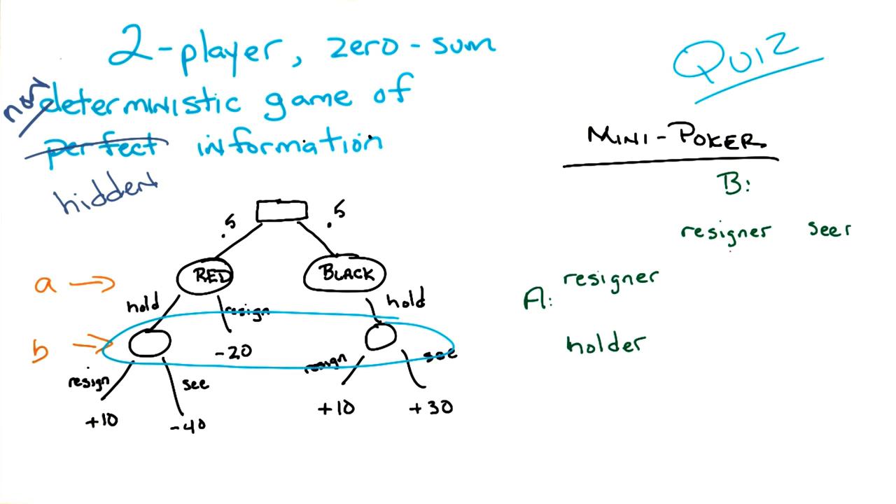 machine learning engineer nanodegree