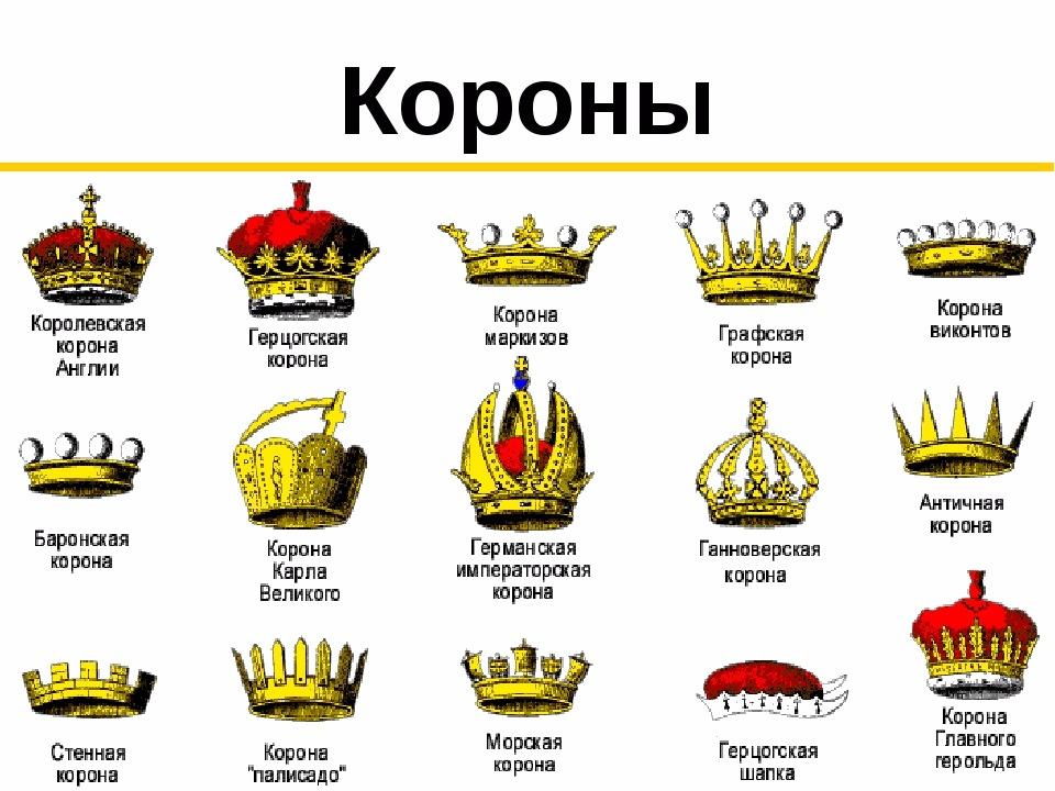 Феодальная иерархия сеньоров и вассалов