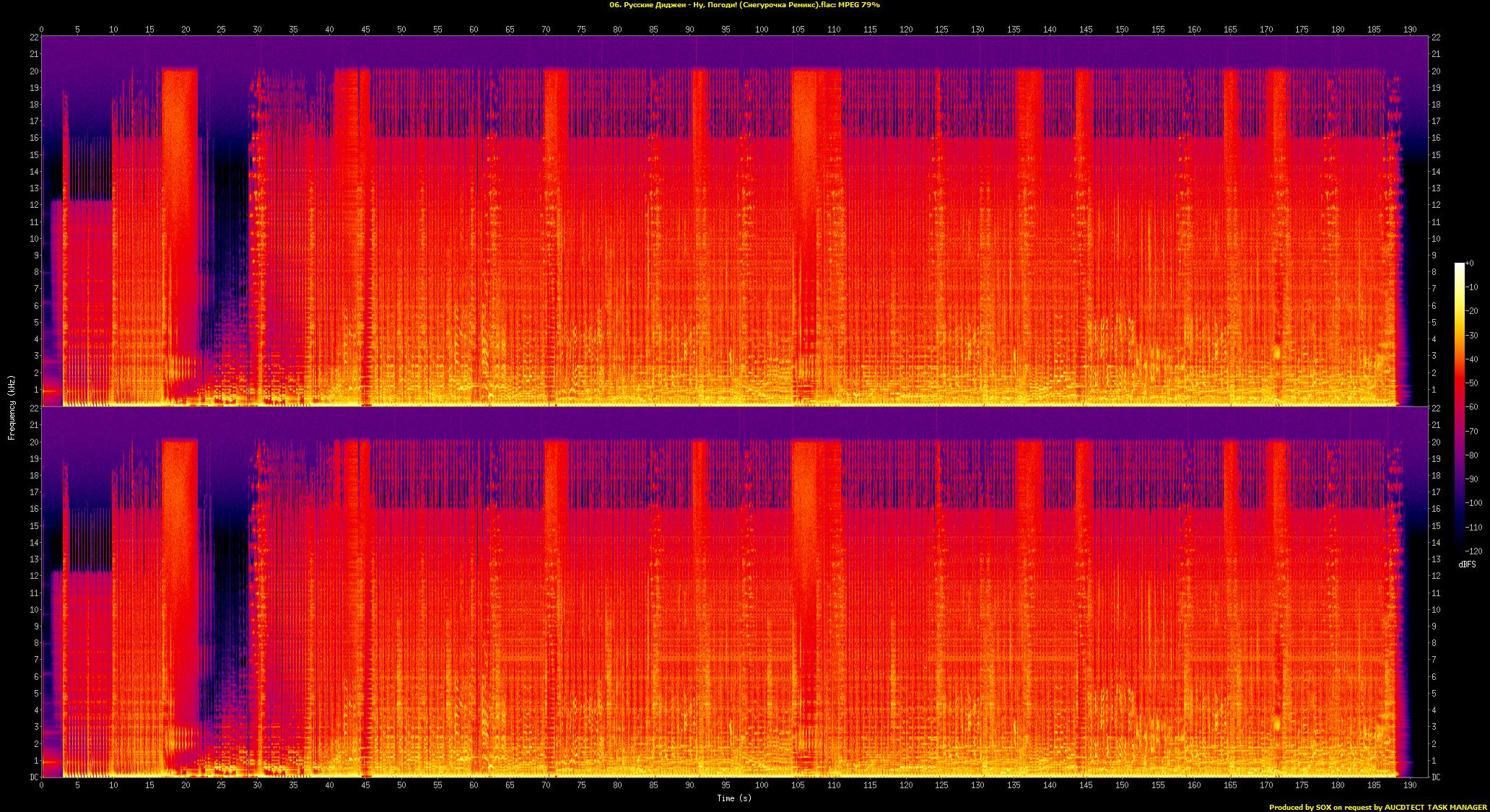 06. Русские Диджеи - Ну, Погоди! (Снегурочка Ремикс).flac.Spectrogram.png