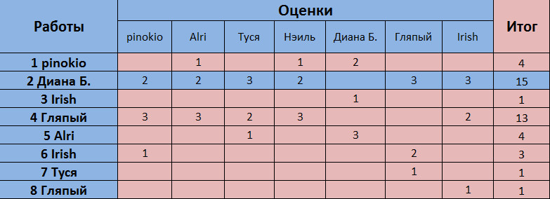 https://i6.imageban.ru/out/2019/02/15/399c185b049ff7499b5243d7b50aead8.jpg