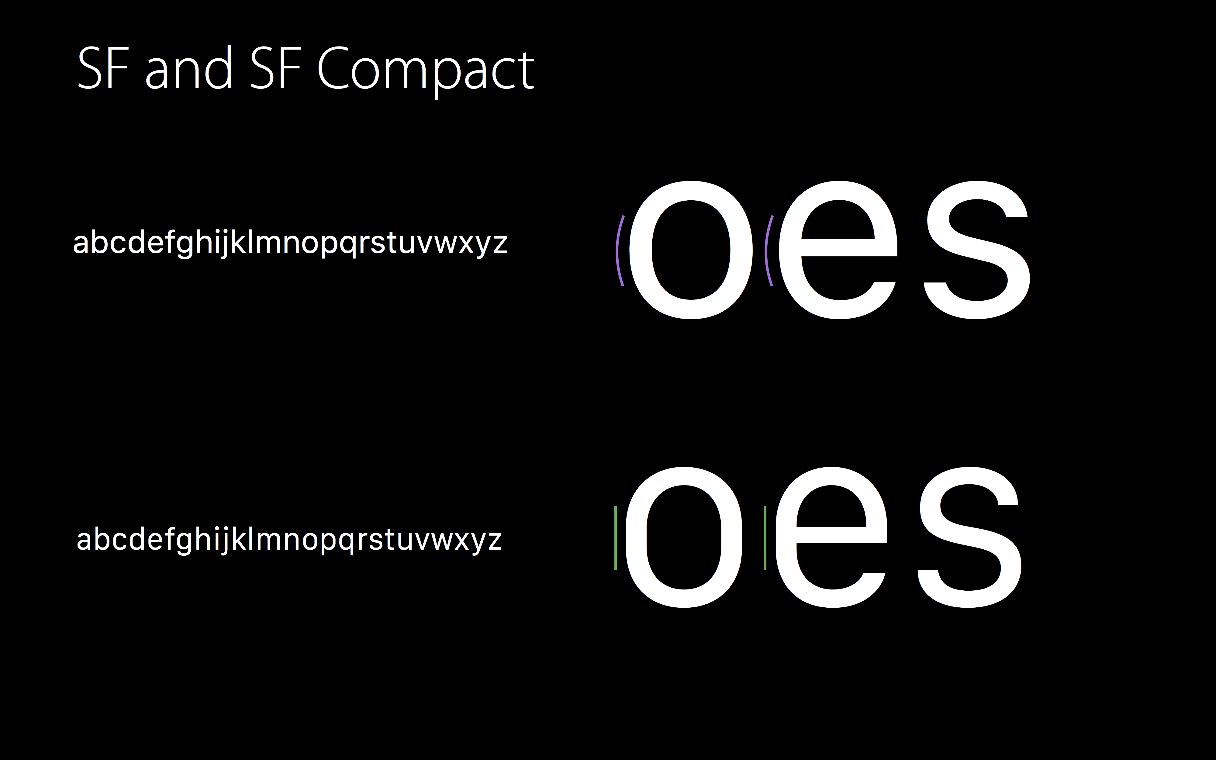 Шрифт San Francisco Pro