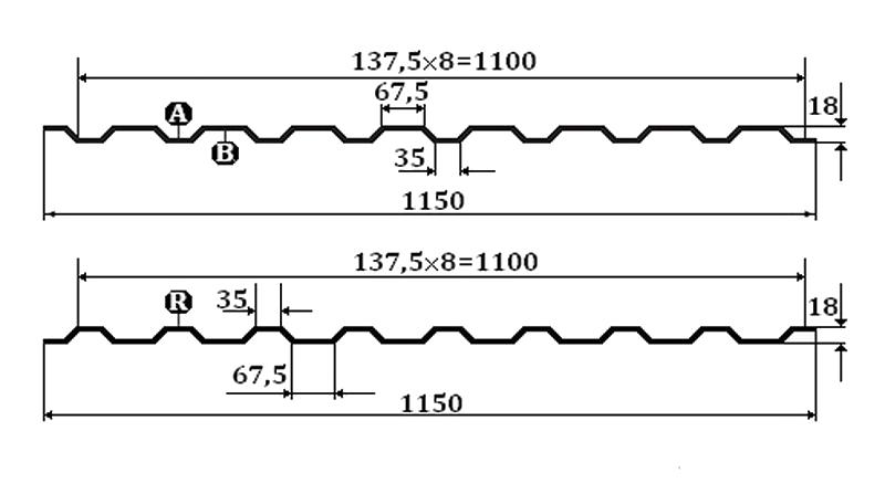 Структура профнастила МП20