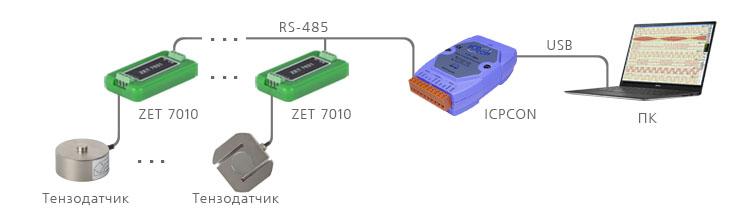 Цифровой тензодатчик ZET 7010