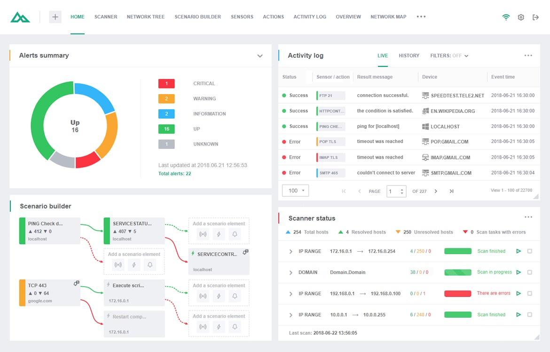 Network Olympus мониторинг сетей