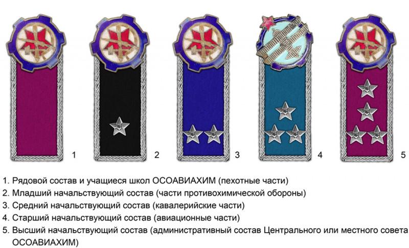 osoaviakhim_uniform_1936_rus.jpg